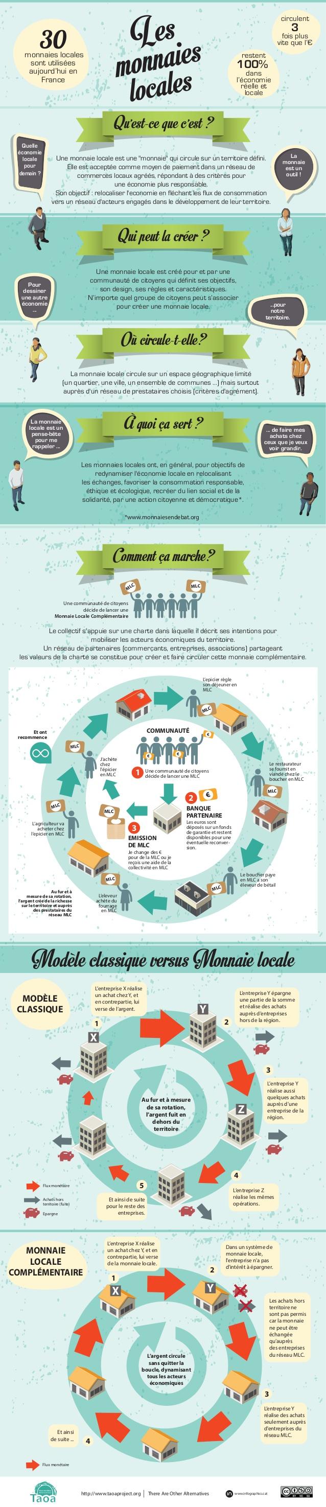 monnaies-locales-infographietaoa-1-638
